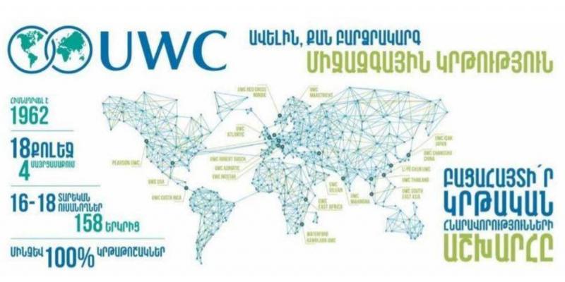 UWC քոլեջների հայտադիմումների ընդունում